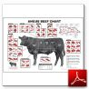 Click for chart of cuts of beef.